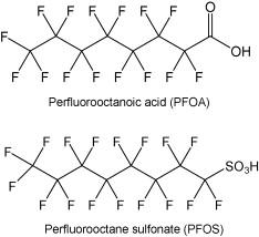 pfoa and pfos diagram
